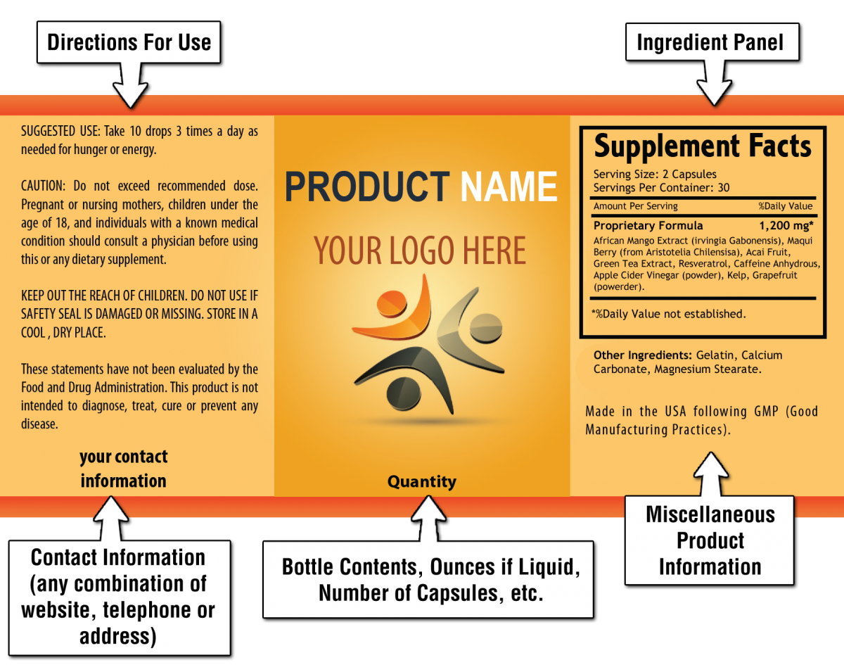 Private Label Supplements | Private Label Wholesale